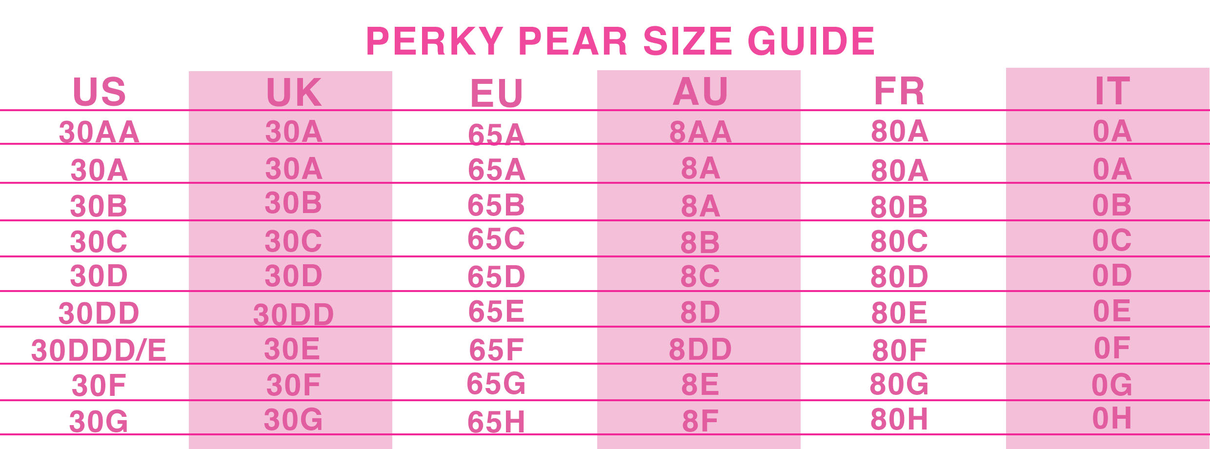bra-cup-size-conversion-chart